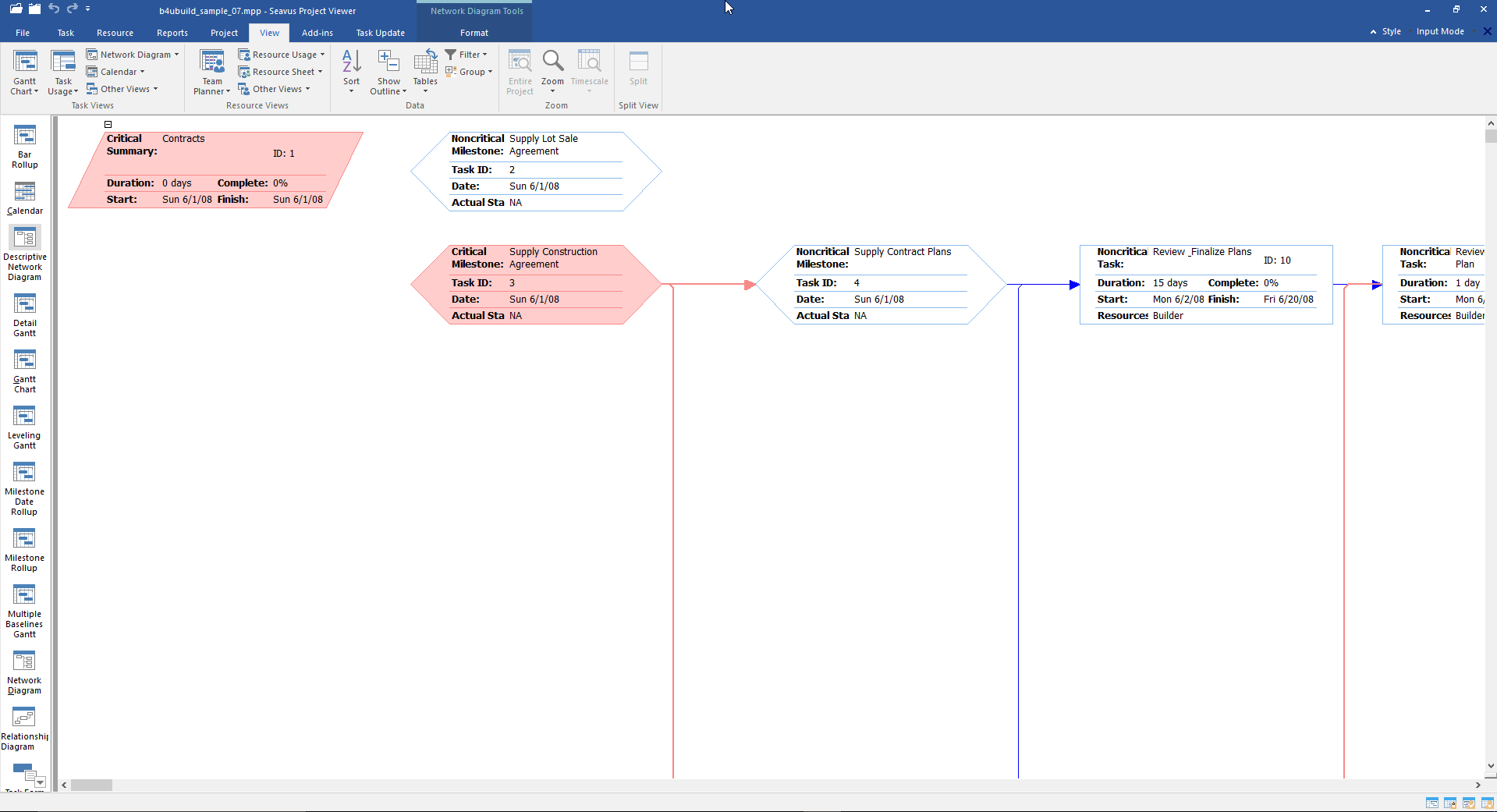 descriptive-network0diagram