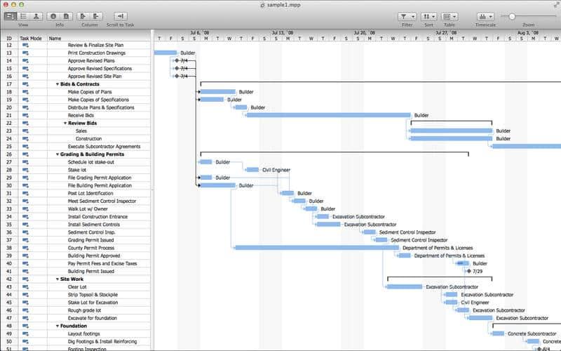 microsoft project viewer mac gantt chart