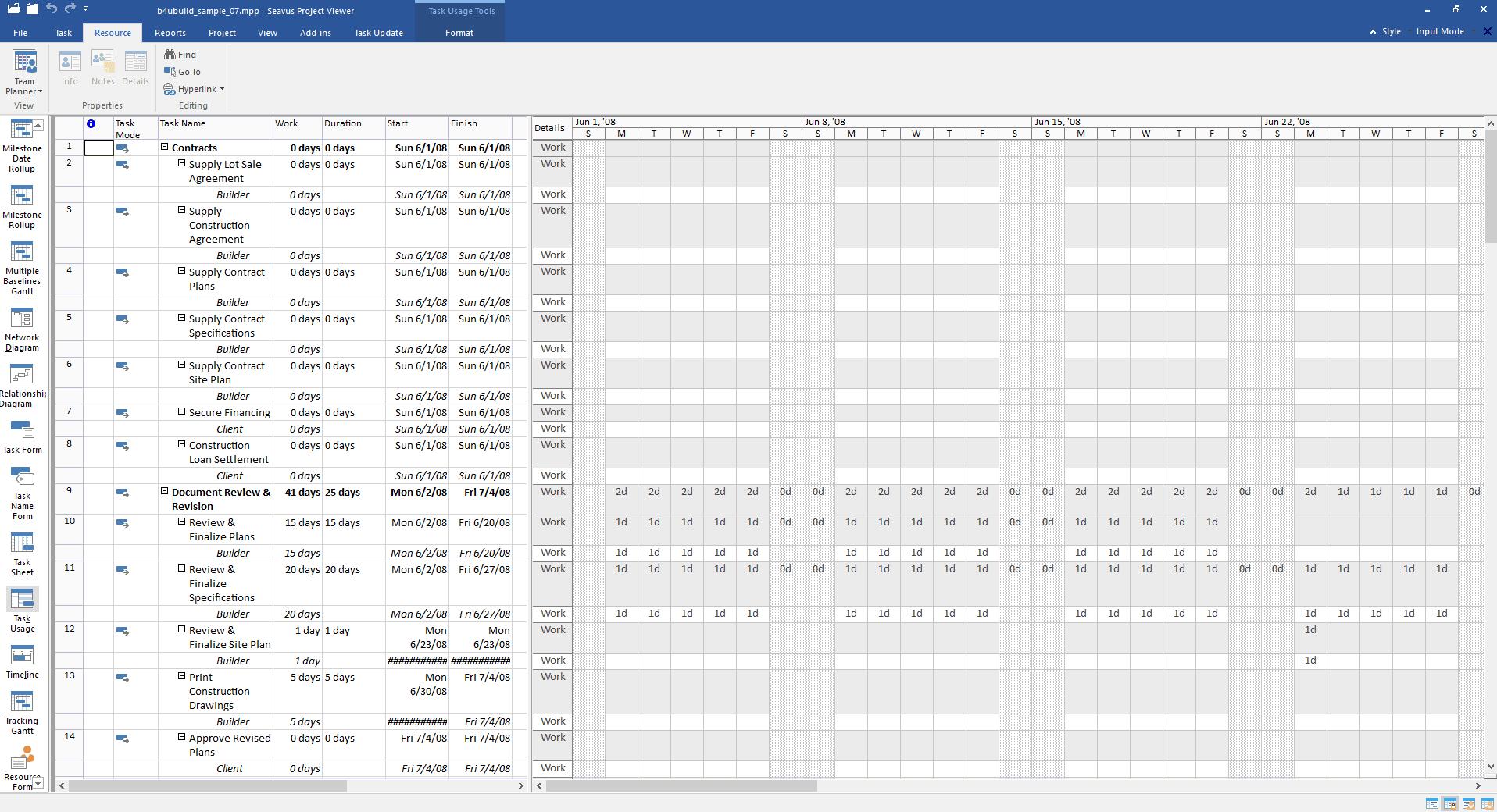 task-usage